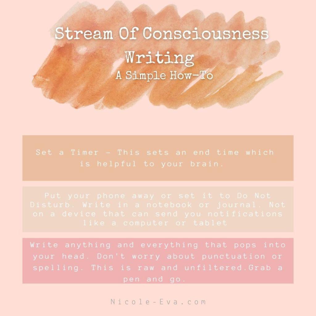 Graphic by Nicole Eva explaining the steps of stream of consciousness writing